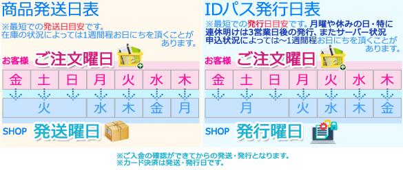 商品発送・IDパス発行